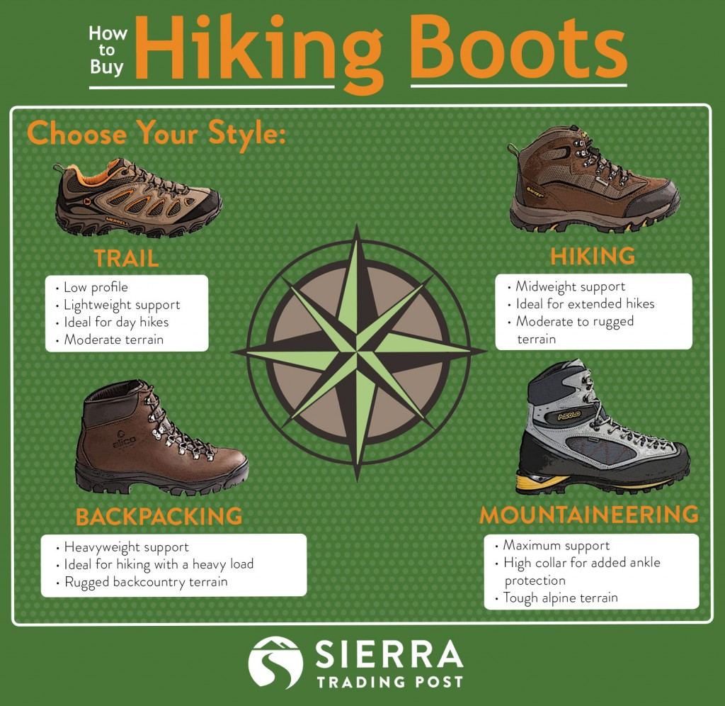 hiking boots infographic