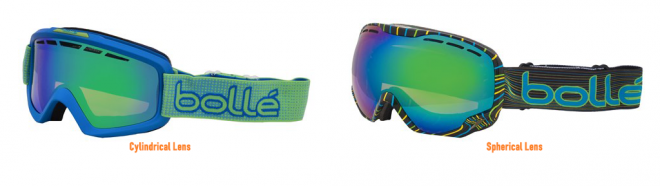 Choosing the Best Goggles for Skiing and Snowboarding
