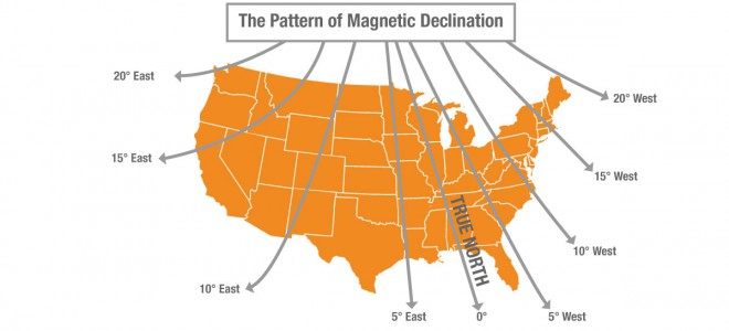 Magnetic Declination United States