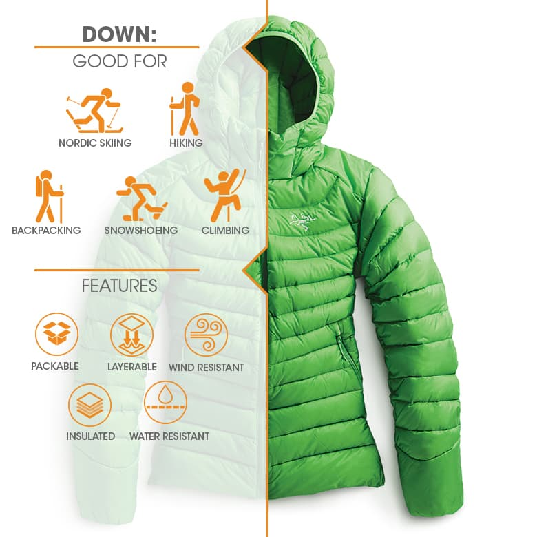 types of winter jackets down