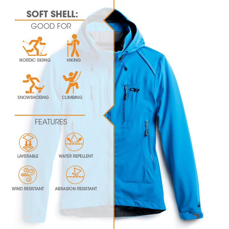 types of winter jackets soft shell