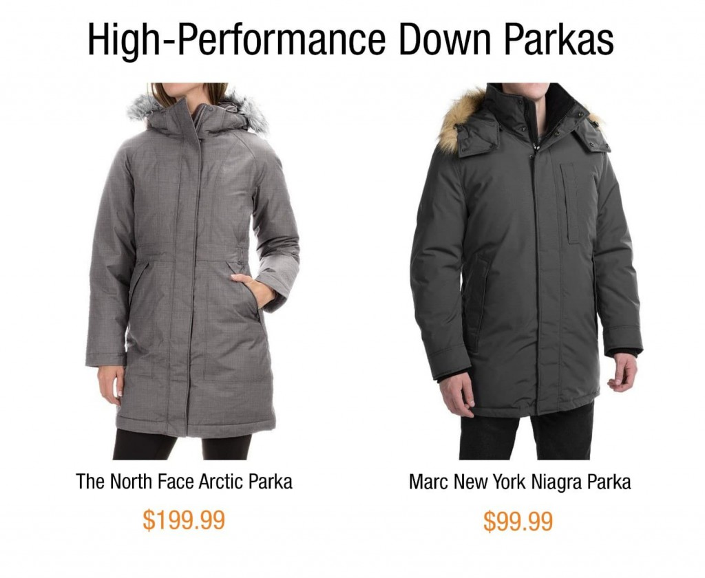 Peacoat vs. Parka: Which Will Get You through Winter in Style ...