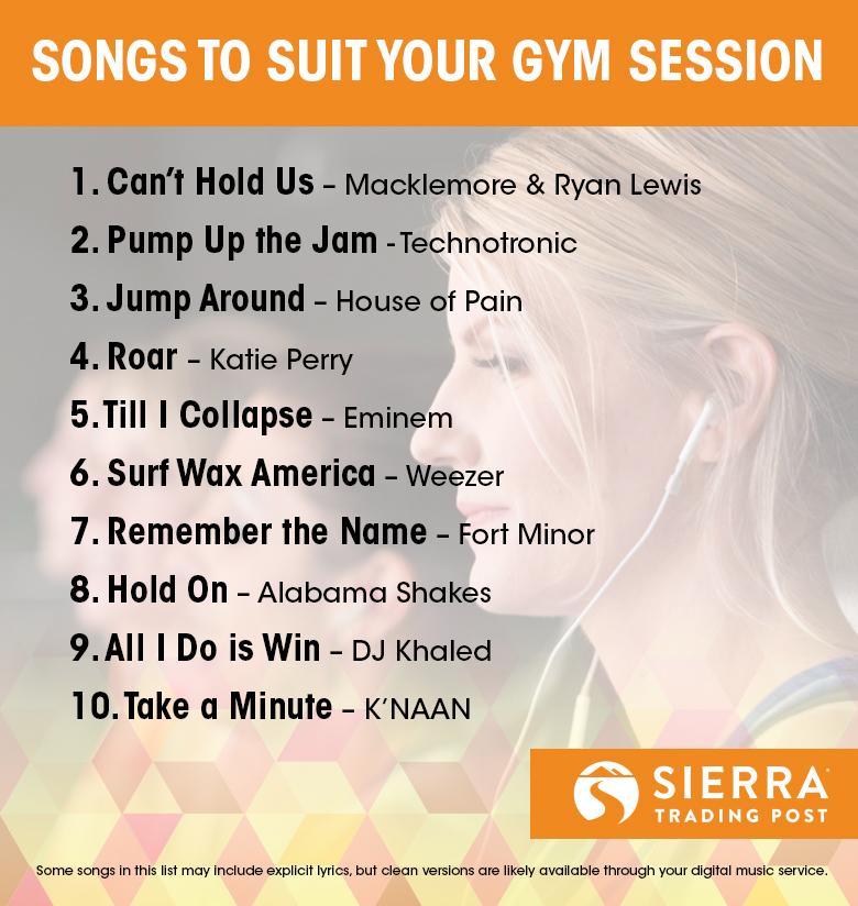 Gym Playlist