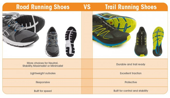 Trail Running Shoes Vs Running Shoes