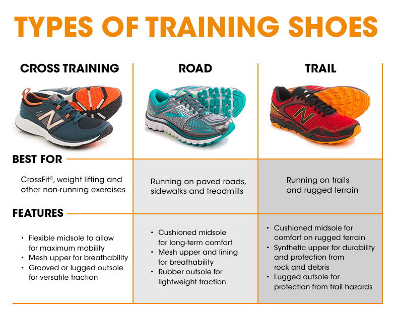 types of athletic shoes 28 images running shoes when