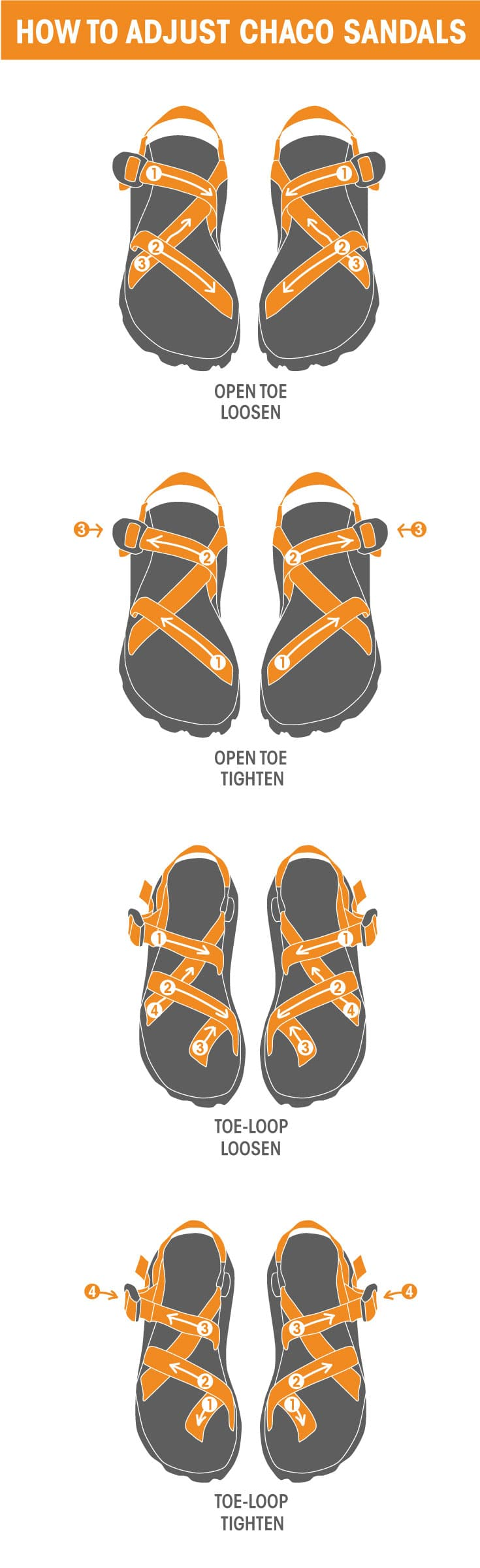 How to Adjust Chacos for a Snug, Comfortable Fit | Sierra ...