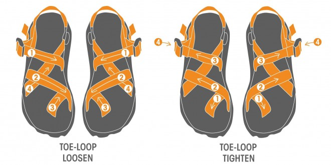 How to adjust Chacos