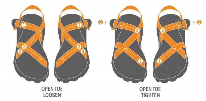 19 Luxury Chacos Size Chart
