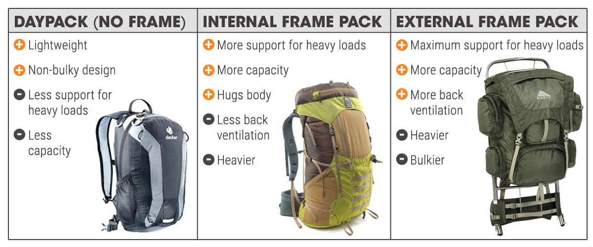 Backpack Frames