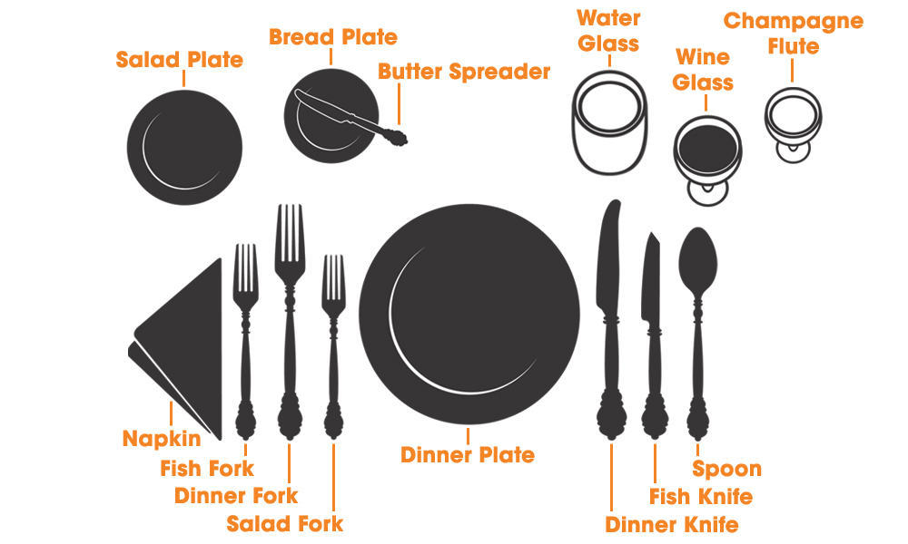 Place Setting Diagram