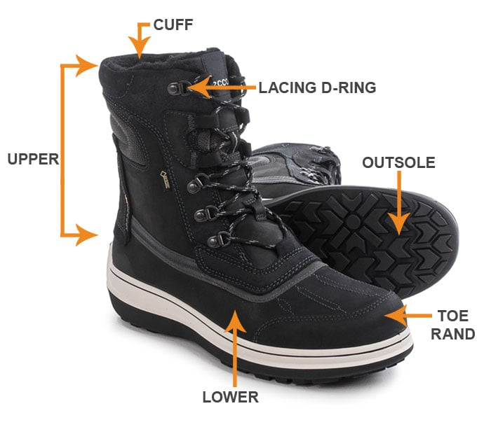 The Winter Boots Guide: Sierra Trading Post