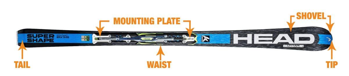 Parts of a Ski Diagram