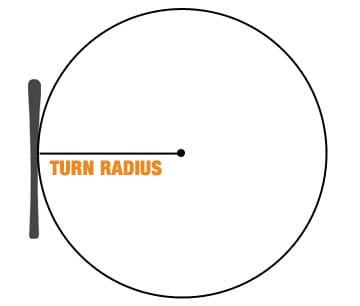 Turn Radius Diagram