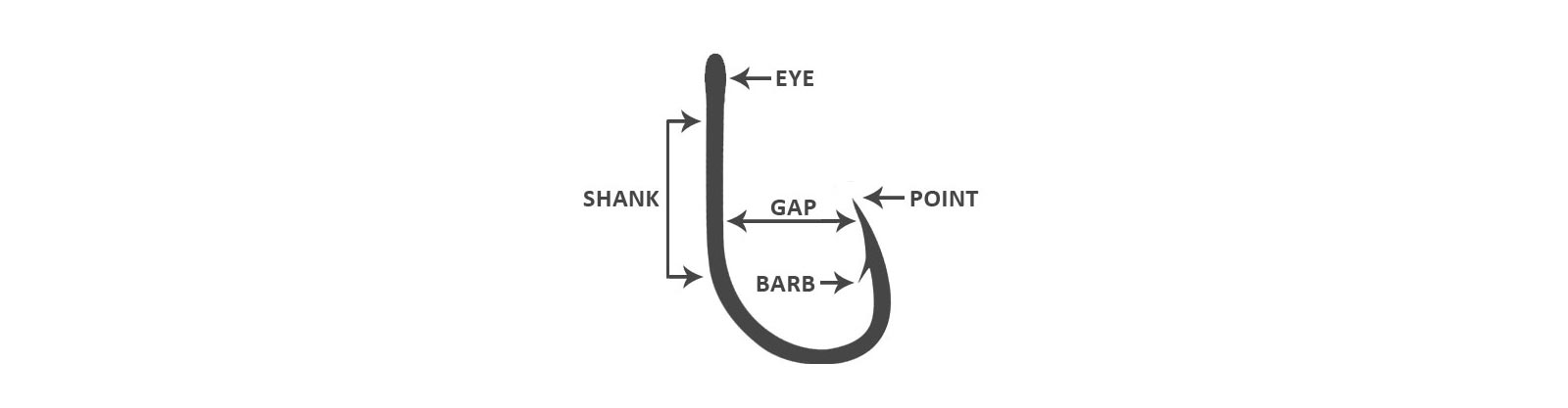Fish Hook Diagram 2