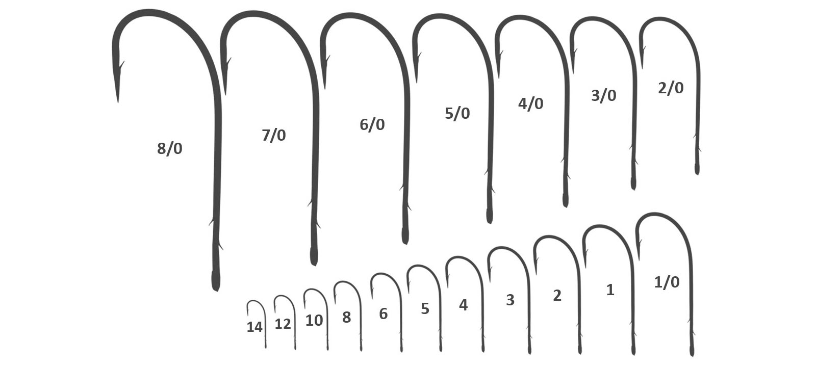 Fish Hook Diagram 3