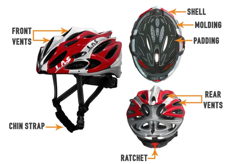 Parts of a Helmet