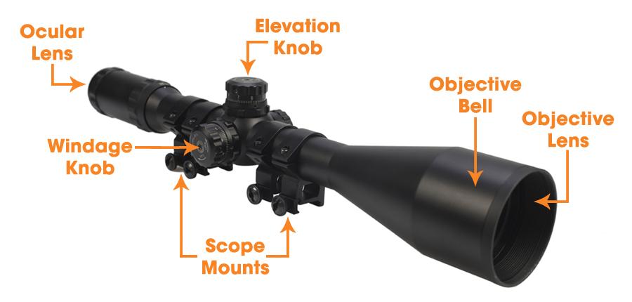 Rifle Scope Diagram