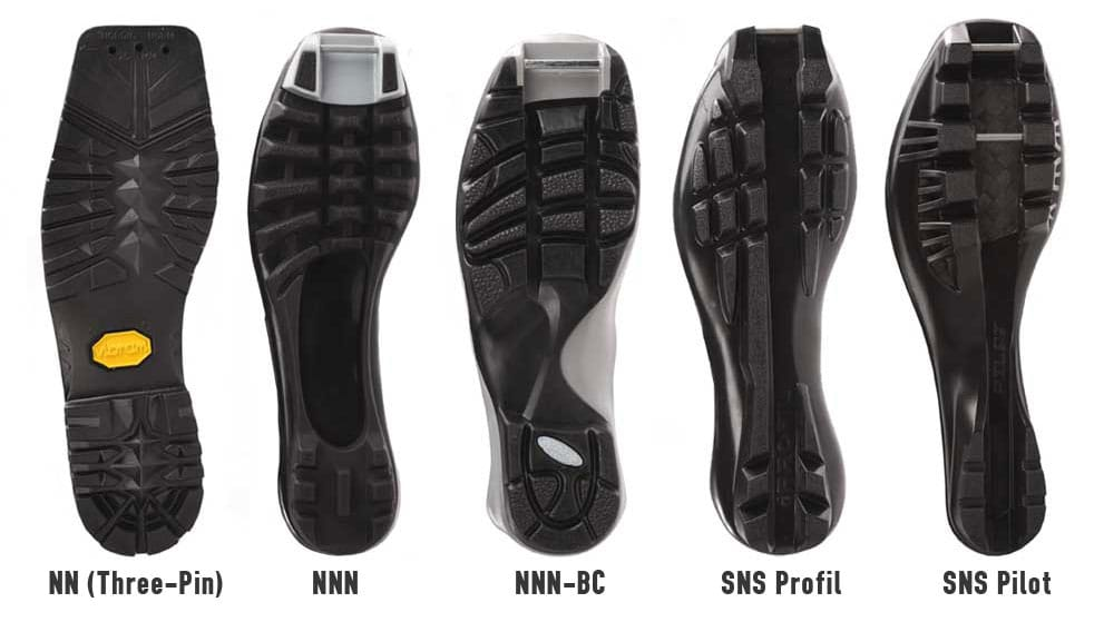 Nordic Boot Soles Diagram