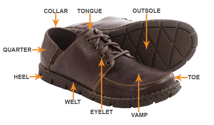 The Shoe Sizing Guide: Sierra Trading Post