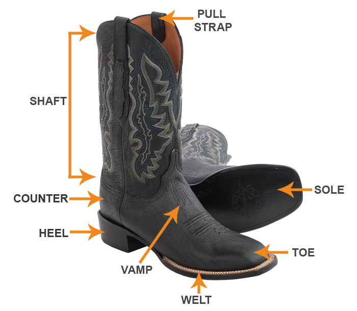 The Western Boots Guide Sierra Trading Post