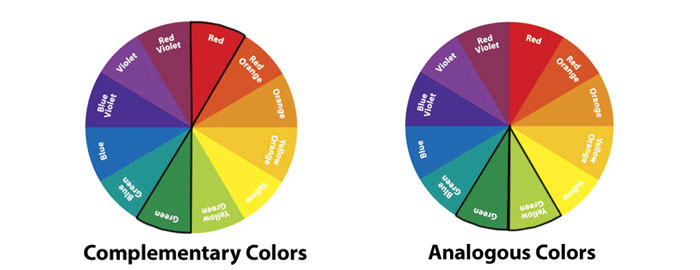 Where Are The Analogous Colors On Color Wheel
