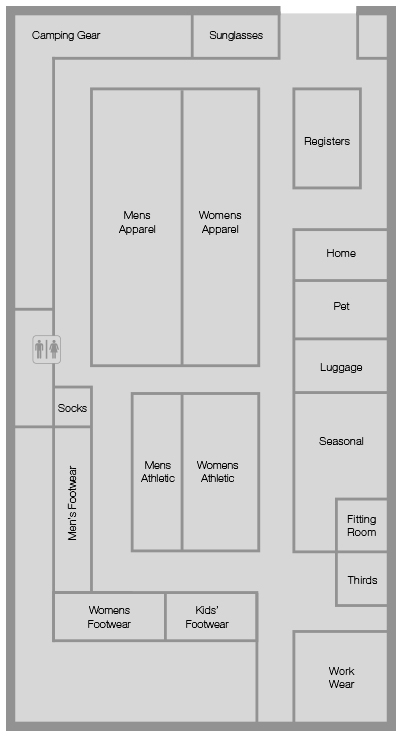 In-Store Layout
